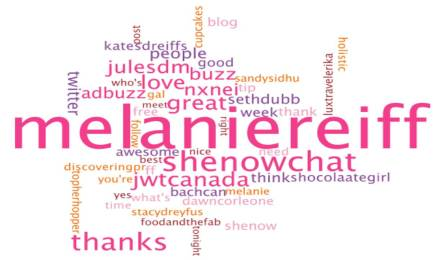My Twitter Life: in a WordCloud